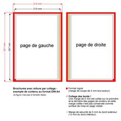 Brochures avec dos carré collé - exemple de contenu au format DIN A4
